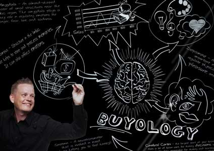 بایولوژی، خرید، فروش، بازاریابی در طرح متمم