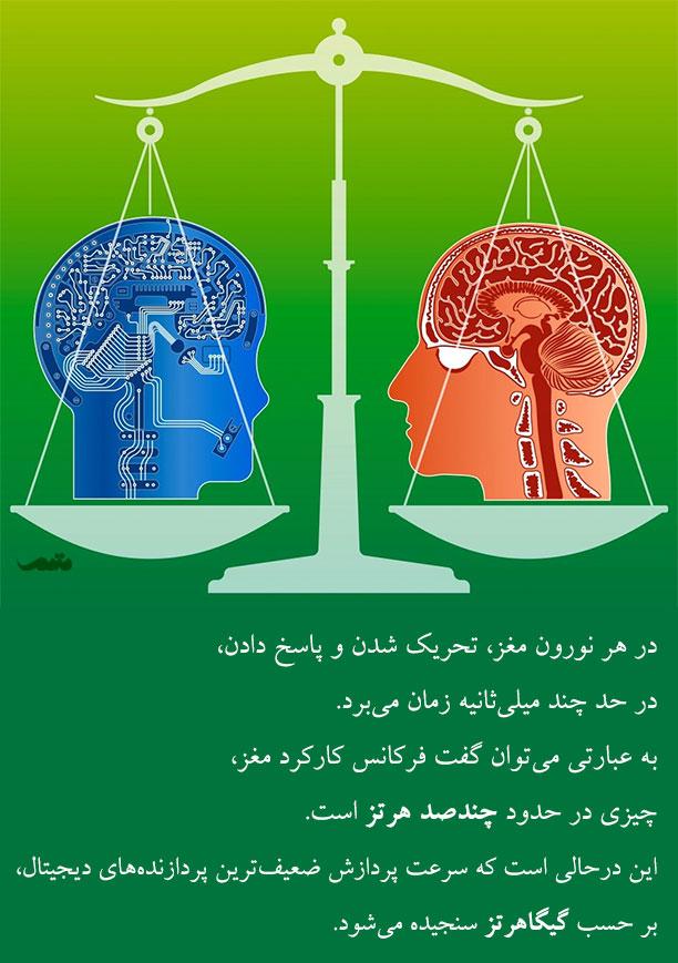 مقایسه قدرت پردازش مغز با پردازنده های الکترونیکی برای تحلیل و تصمیم