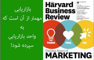 هاروارد بیزینس ریویو Harvard Business Review 2014