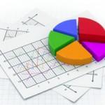 معیارهای تحلیل بازار و ارزیابی بازار (قسمت دوم) – درس 8