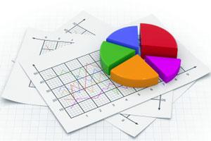 تحلیل بازار را توسط چه معیارهایی انجام دهیم؟