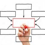 استعدادیابی-درس 5:  توانمندی در استدلال تحلیلی