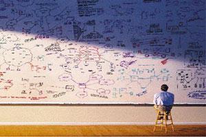 استعدادیابی به شیوه جانسون اوکانر در متمم - محل توسعه مهارتهای من Ideaphoria apptitude