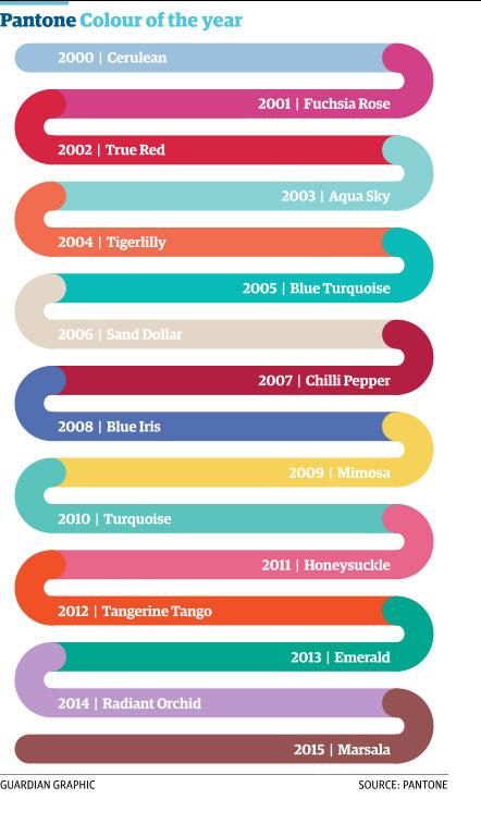 color-of-year-2015-motamem5