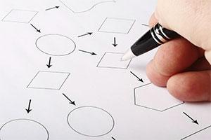 تشخیص مسئله و تعریف مسئله قبل از حل مسئله باید مورد توجه قرار گیرند