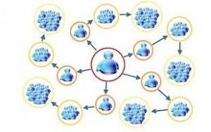 بازاریابی چند سطحی و شبکه های هرمی