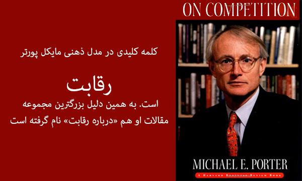 استراتژی کسب و کار و مایکل پورتر
