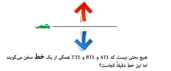 در تبلیغات ATL و تبلیغات BTL این خط معروف دقیقاً کجاست؟