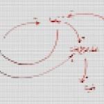 اتاق گفتگو: تمرینهای ترسیم نمودارهای دینامیک سیستم