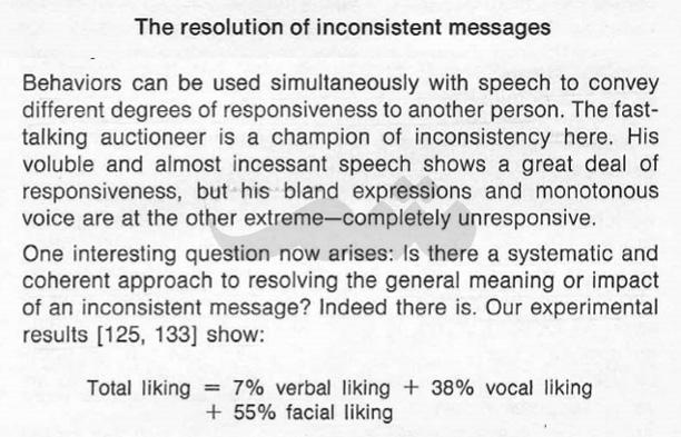 نقش پیامهای غیرکلامی در انتقال پیام - آلبرت محرابیان
