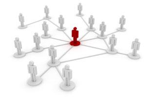 پرورش استعدادها - جلب دوستی و رابطه دیگران