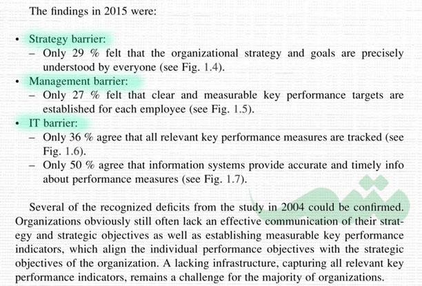موانع پیاده سازی استراتژی