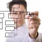 آشنایی با مفهوم برنامه (Program) و تعریف ساختار شکست کار (WBS)