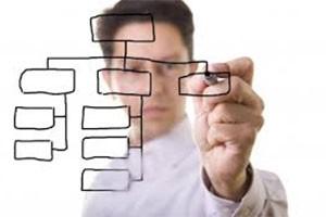 تعریف ساختار شکست کار و ترسیم نمودار آن