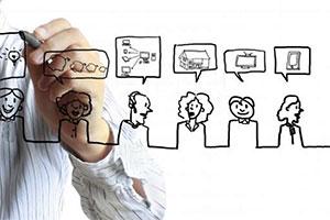 نقشه سفر مشتری و استفاده از نقشه سفر در تدوین استراتژی محتوا و افزایش اثربخشی بازاریابی محتوا