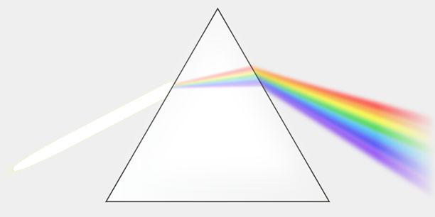 رنگ های RGB چه هستند؟