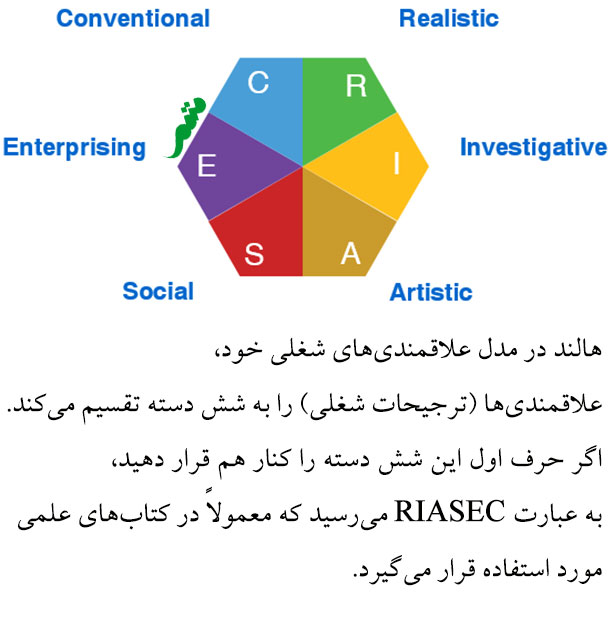 riasec-1