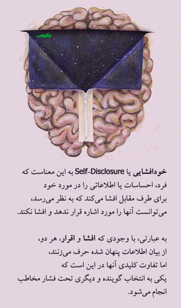 خودافشایی یا Self-Disclosure به این معناست که فرد، احساسات یا اطلاعاتی را در مورد خود برای طرف مقابل افشا میکند که به نظر میرسد، میتوانست آنها را مورد اشاره قرار ندهد و افشا نکند. به عبارتی، با وجودی که افشا و اقرار، هر دو، از بیان اطلاعات پنهان شده حرف میزنند، اما تفاوت کلیدی آنها در این است که یکی به انتخاب گوینده و دیگری تحت فشار مخاطب انجام میشود.