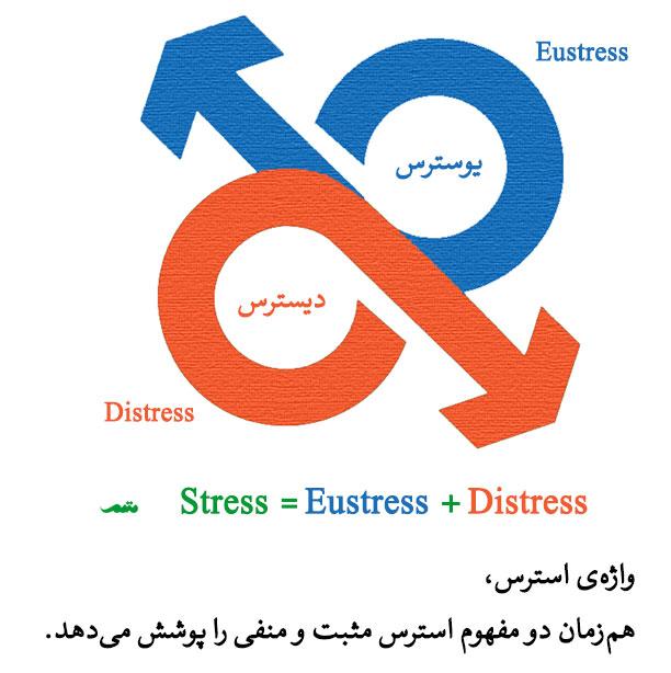 تفاوت استرس مثبت و استرس منفی