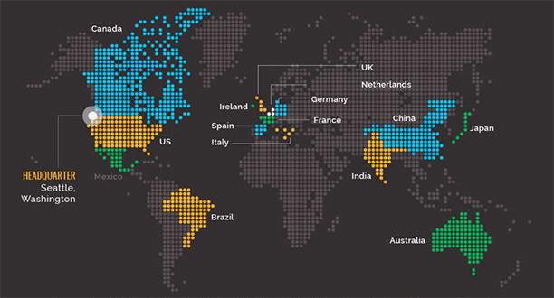 سایت های اختصاصی آمازون برای کشورهای مختلف