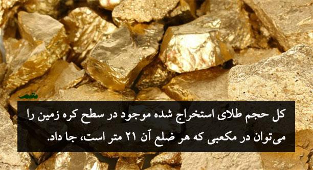 کل حجم طلای موجود در جهان چقدر است