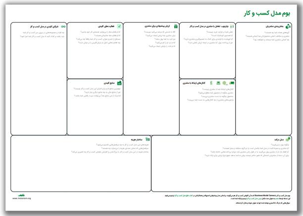 فایل PDF بوم مدل کسب و کار تکمیل شده با سوالهایی که ذهن ما را برای پاسخ های بهتر آماده میکنند