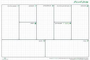 دانلود فایل بوم مدل کسب و کار پر شده با سوال های استروالدر