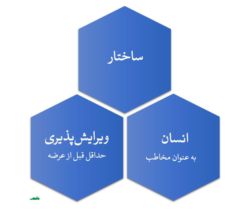 تعریف محتوا و سه ویژگی اصلی محتوا در بازاریابی محتوا