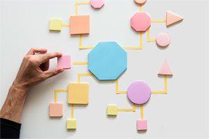 فرایند کارآفرینی چیست؟ مراحل کارآفرینی چگونه تعریف میشوند؟