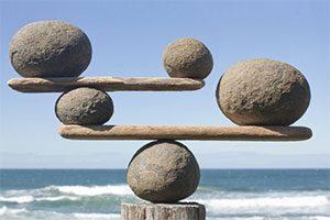 سیستم امتیازدهی متوازن یا سیستم کنترل متوازن چیست