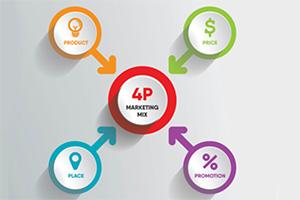 بازاریابی مدرن چیست؟ بازاریابی مدرن با بازاریابی سنتی چه تفاوتی دارد